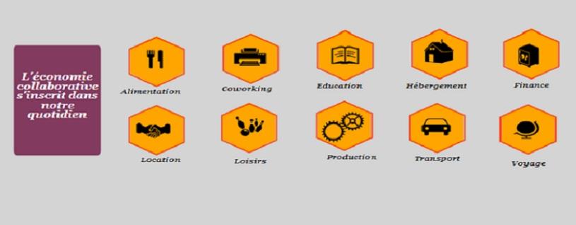 logo-économie-collaborative-dans-les-secteurs-traditionnels2 (1)