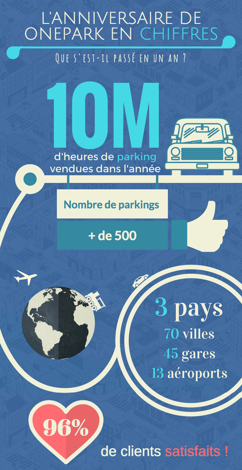 infographie chiffres onepark